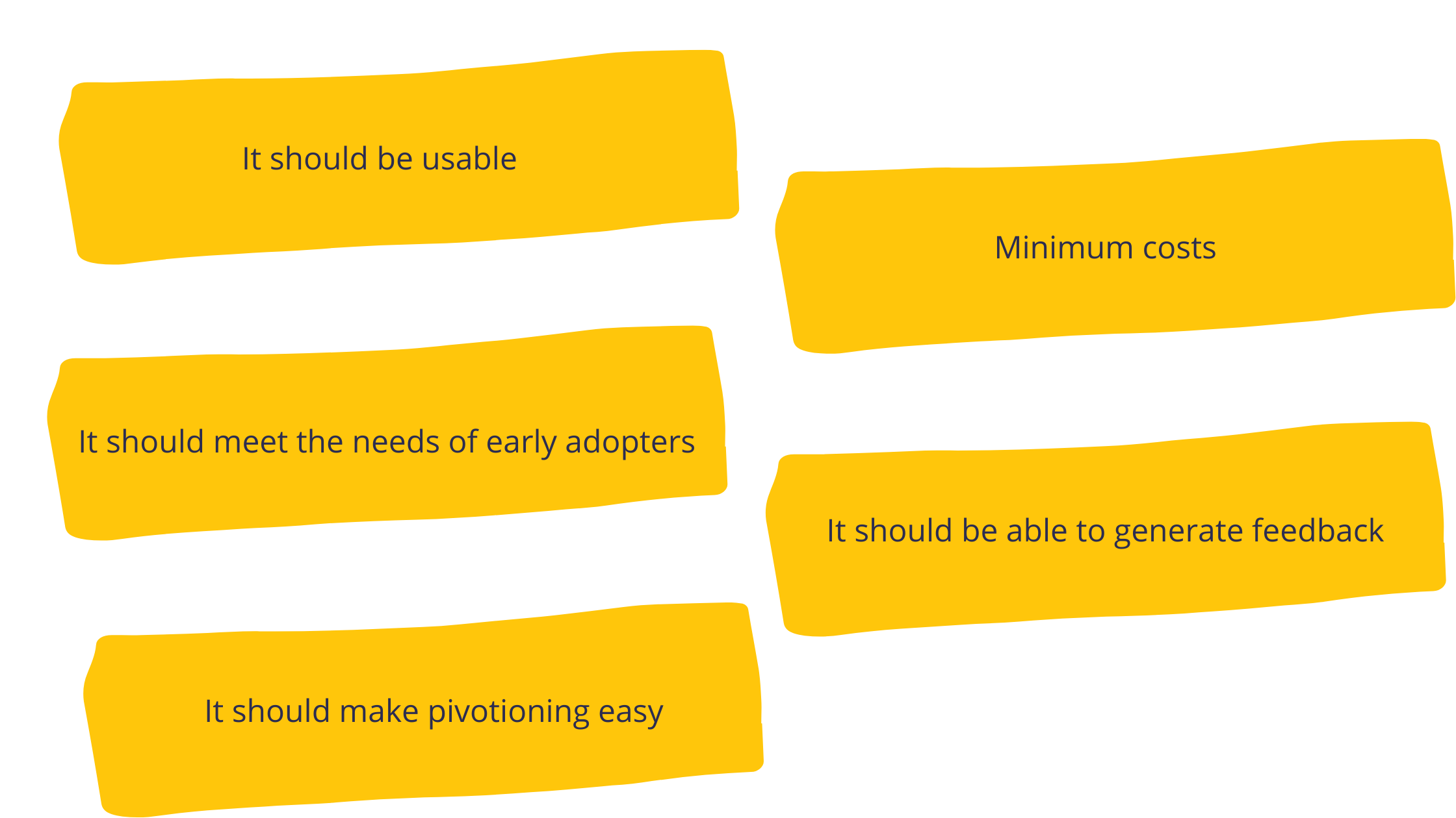 how to build a minimum viable product - features
