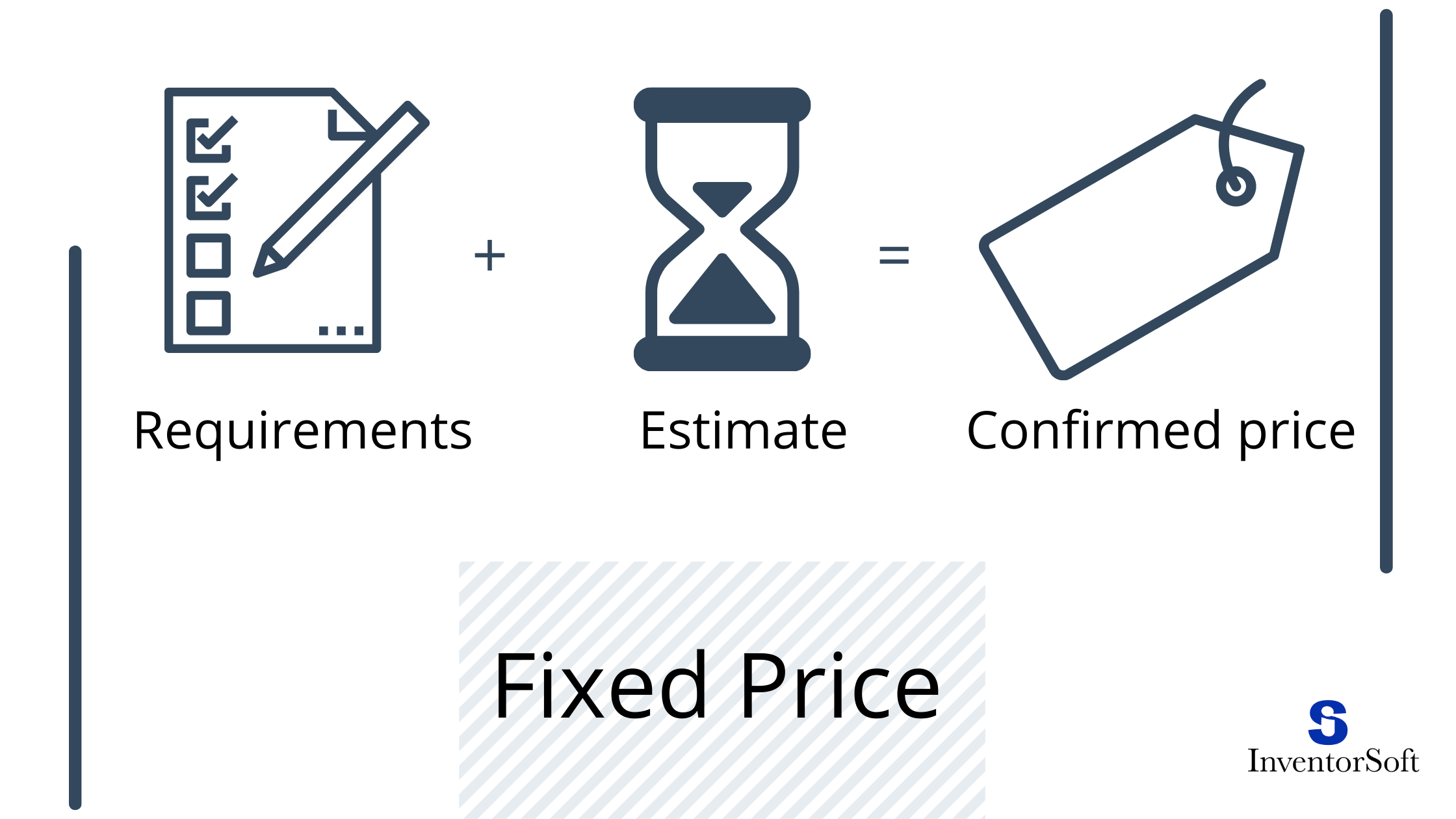 outsourcing pricing models fixed price model