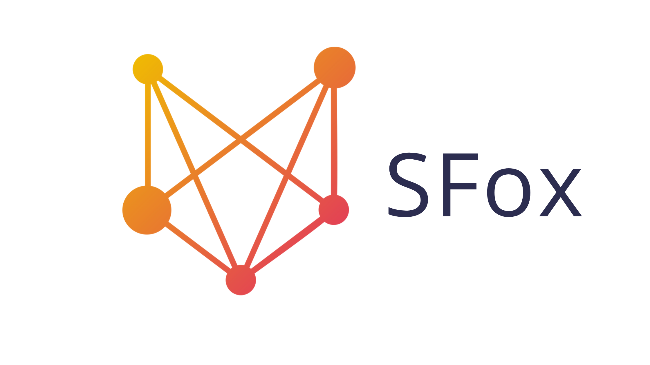 outsourcing pricing models sfox model