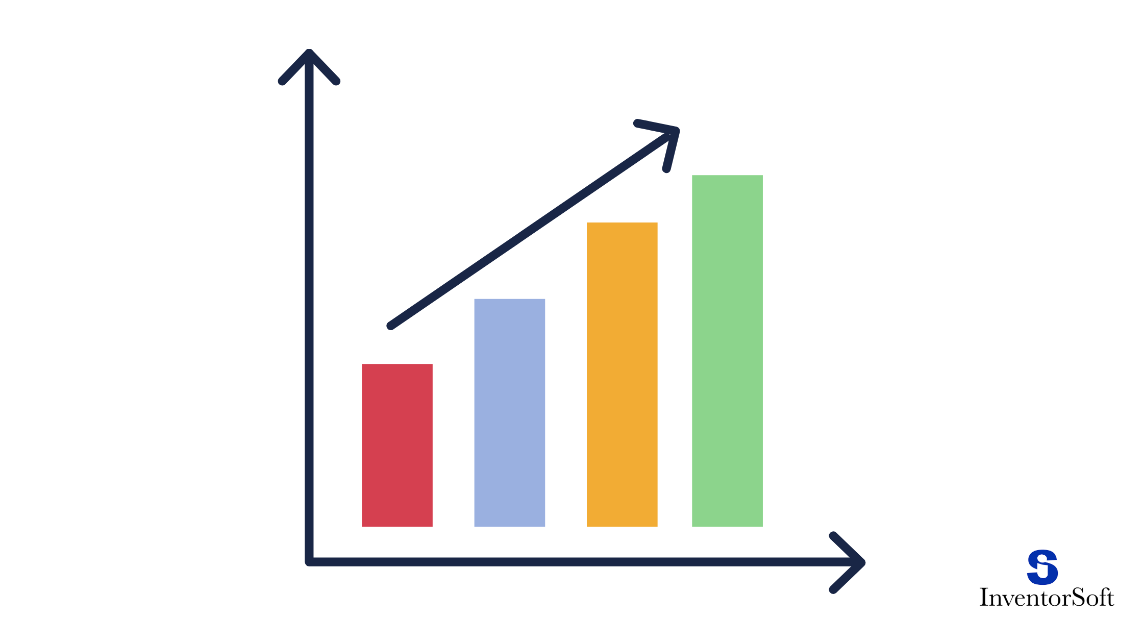 outsourcing pricing models statistics