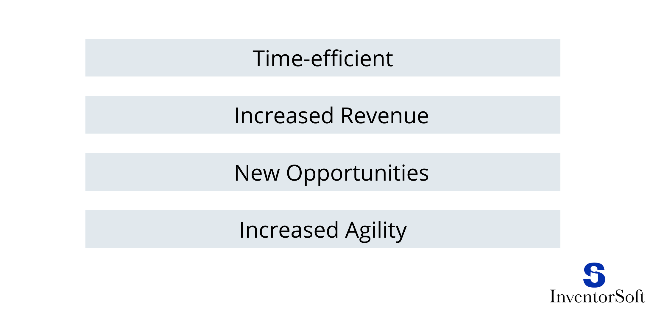 coronavirus impact on business: benefits of a successful transformation